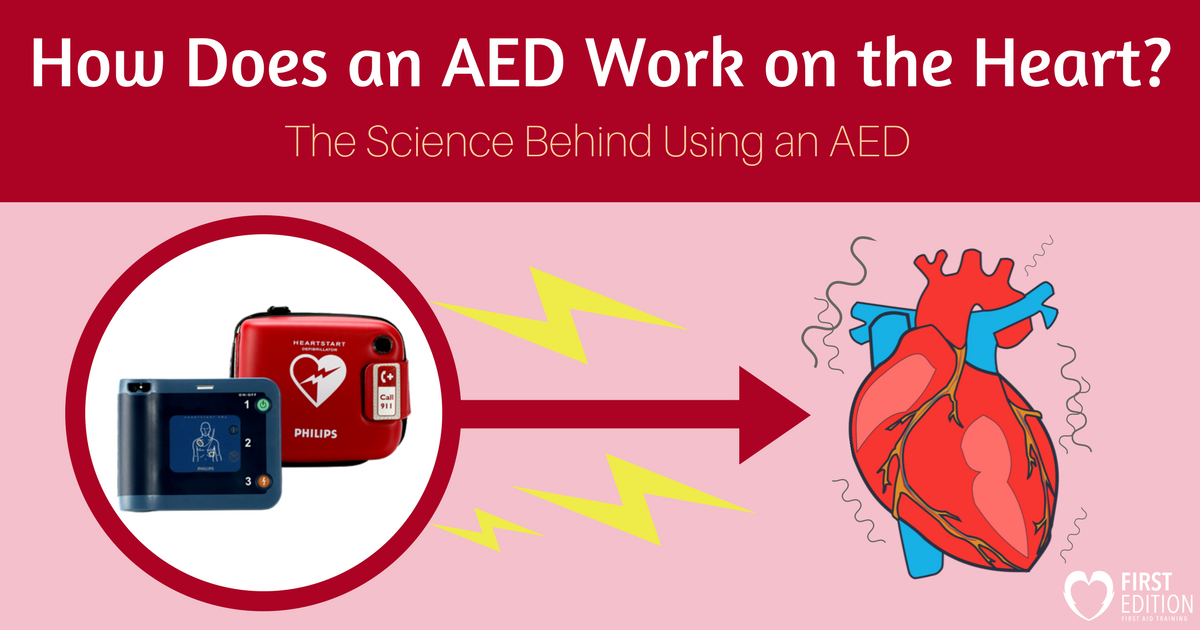 How Does an AED Work on the Heart - The Science Behind Using an AED